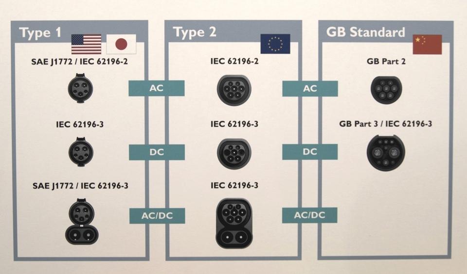 eCarTec 2012 Phoenix Contact plug connectors